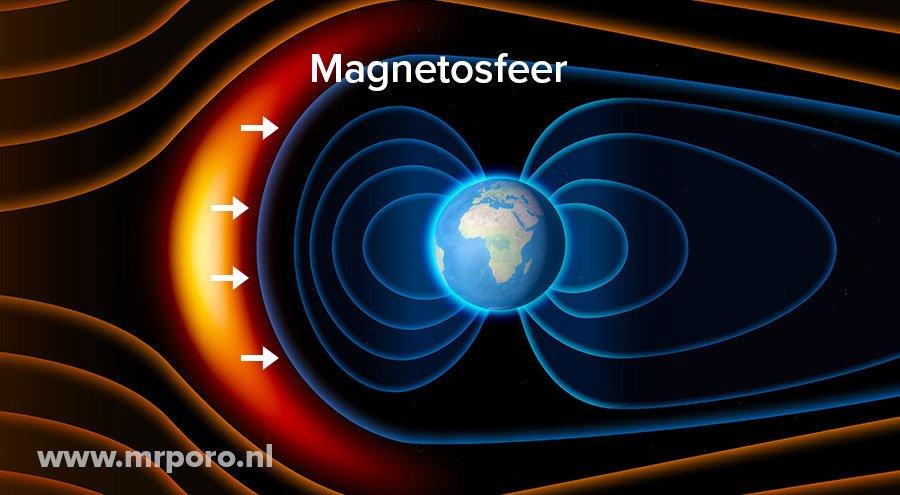 Magnetosfeer beschermt de aarde tegen zonnewind