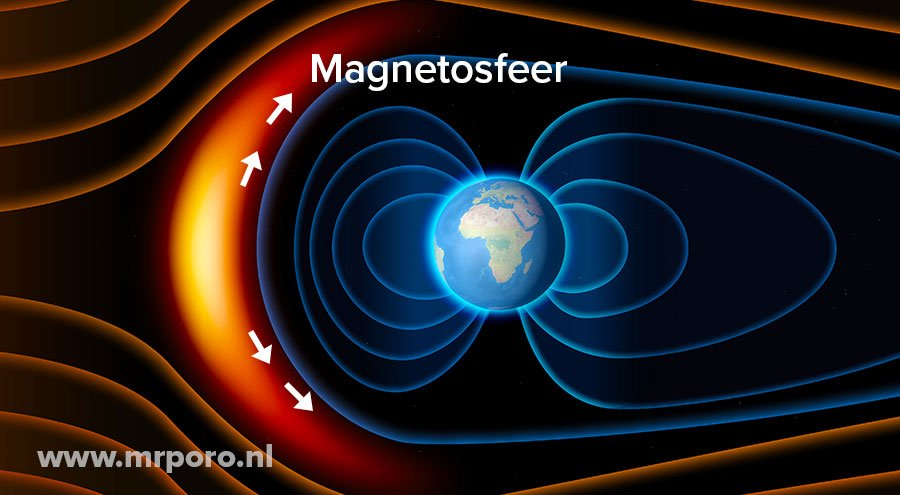 Magnetosfeer